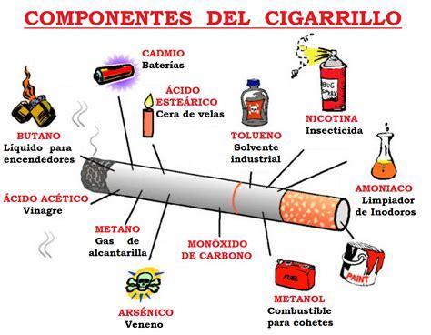 imagenes fuertes sobre el tabaquismo estas son las sustancias que lleva un cigarrillo y su