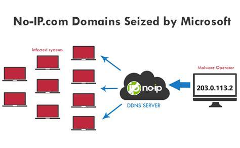 no ip microsoft seized no ip domains millions of dynamic dns