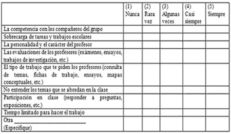 preguntas y respuestas sobre inventarios propiedades psicom 233 tricas del inventario sisco del estr 233 s