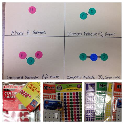 diagram of atoms and molecules atoms elements molecules and compound molecules for