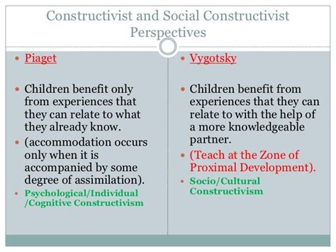 learning theory constructivist approach students piaget vygotsky teachers google search lecturing