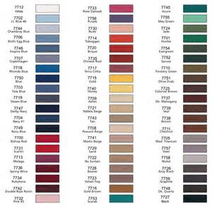 coats clark thread color chart 2017 2018 best cars reviews