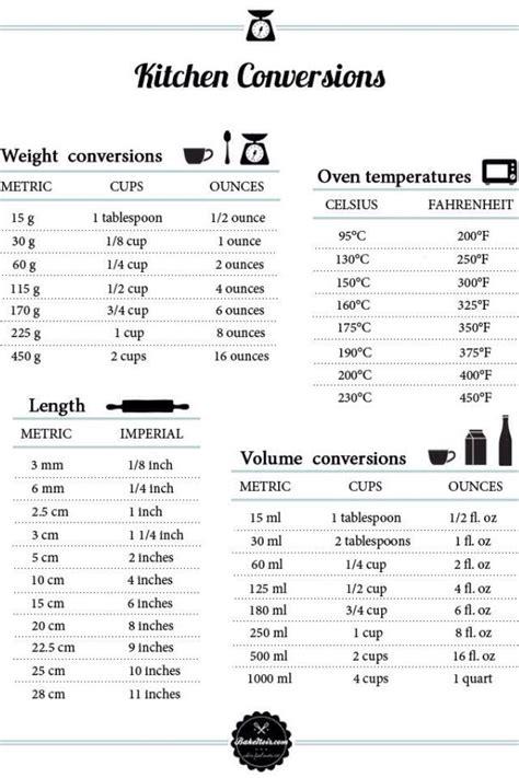 pink recipe box printable conversion charts chapter four 20 best conversion charts recipes images on