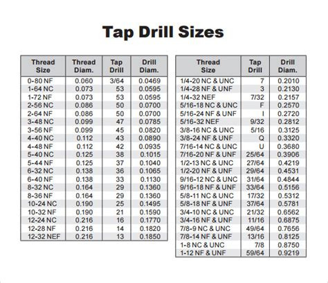 sle tap drill chart 8 exle format