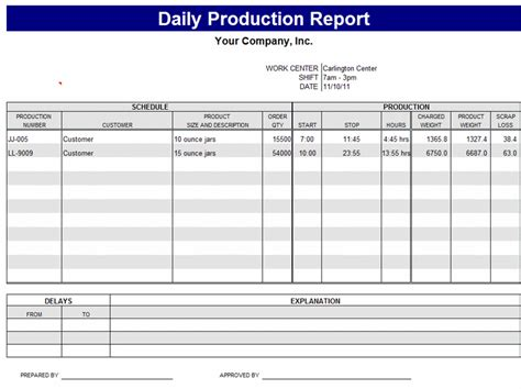 Daily Work Report Template Free Formats Excel Word Work Update Template