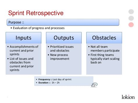 sprint retrospective meeting template emptying your cup an agile primer