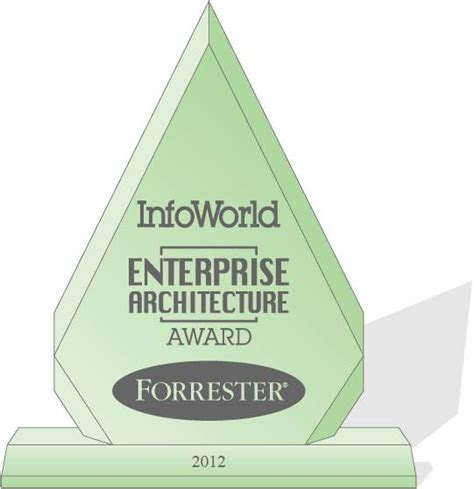 submit your designs to the animal architecture awards design competitions are you an enterprise architecture success story