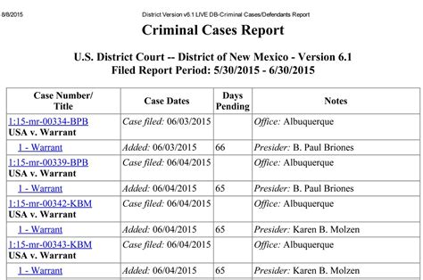 Warrant Search Albuquerque Nm Nm Cops And Courts Beat Guide A Guide For Nm Journalists