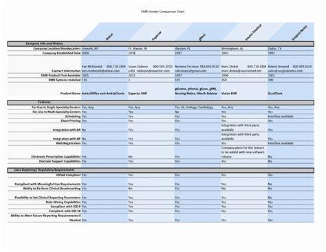 Product Comparison Template Excel Qualads Comparison Chart Template Excel