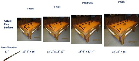 pool table sizes pool table size chart pool table room size