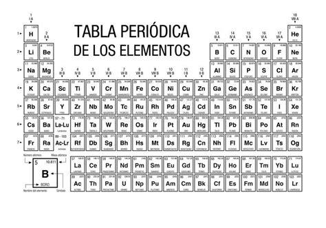 imagenes en blanco y negro trackid sp 006 tabla periodica con valencias para imprimir blanco y negro