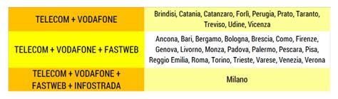 fastweb pavia fibra ottica in italia architetture copertura