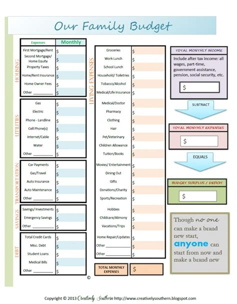 Best 25 Printable Budget Sheets Ideas On Pinterest Monthly Budget Sheet Budget Planner And Newlywed Budget Template