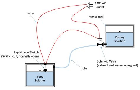 float level switch wiring diagram water level sensor float