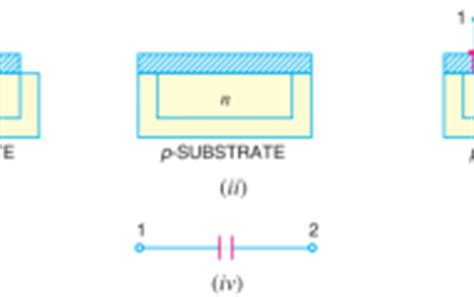 capacitor fabrication advantages and disadvantages of integrated circuits ics electronics post