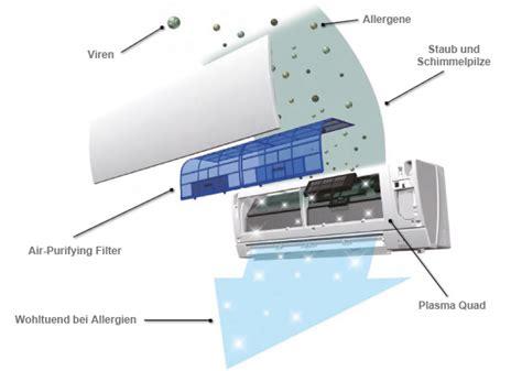 deluxe wandger 228 t mit 3d isee sensor f 252 r eine typgerechte klimatisierung