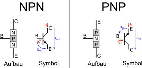 transistor npn pnp pnp transistor schematic symbol pnp free engine image for user manual
