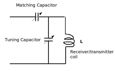 resonant frequency capacitor inductor parallel practical nmr spectroscopy for the rest of us