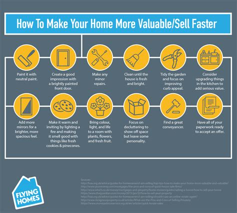 7 Tips On Your Home More Colorful by Paint Your House Yellow To Sell Faster Selling Your House