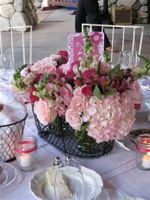17 best ideas about pink hydrangea wedding on pink hydrangea small flower