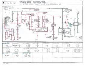 rx7 fuse box wiring diagrams