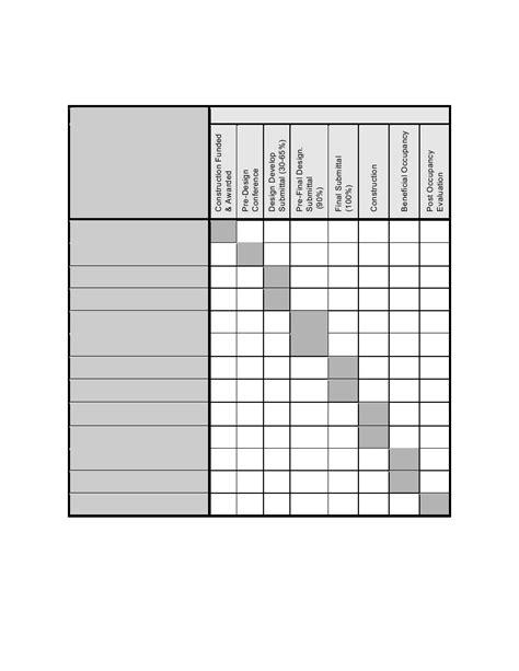 design criteria process table 3 3 design build after award interior design process