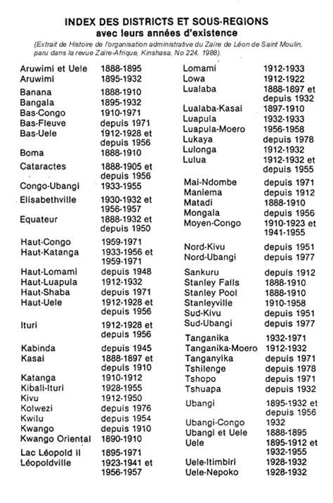 Cartes du Congo durant la colonisation belge