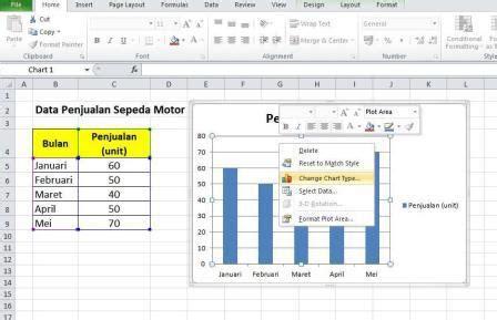 bagaimana cara membuat grafik di excel 2010 cara mengubah bentuk grafik chart pada excel