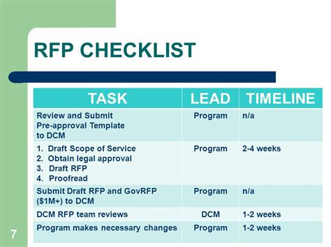 rfp timeline template dhhs procurement process reform ppt