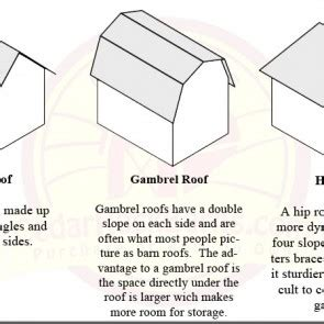 Gable Roof Vs Hip Roof Gable Vs Gambrel Vs Hip Roof Storage Sheds Garages