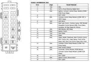 mercury mystique fuse box diagram mercury free engine image for user manual