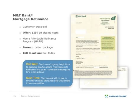 Loan Marketing Letter webcast creative best practices for mortgage marketing