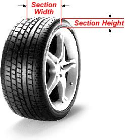 section width of a tire description
