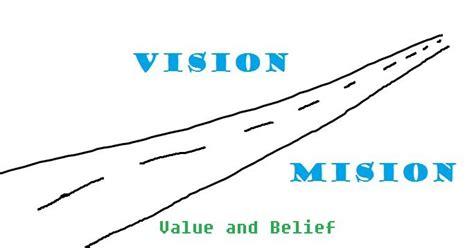 apa itu layout perusahaan belajar teknik industri apa itu pengertian visi misi