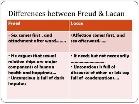 Marketing Health And The Discourse Of Health presentation on freud and lacan