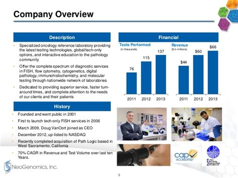 Neo Company Overview Presentation 2014 08 14 Company Introduction Presentation