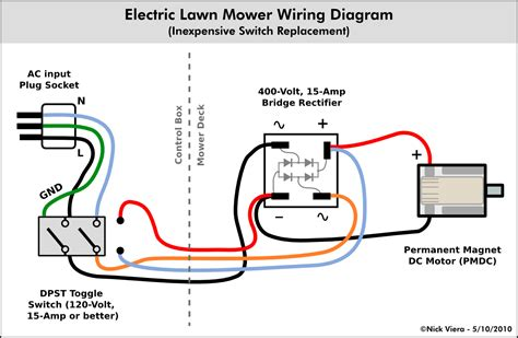 ac motor wiring diagram new wiring diagram 2018