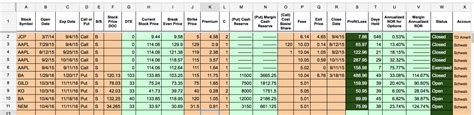 Options Spreadsheet by Options Tracker Spreadsheet Two Investing
