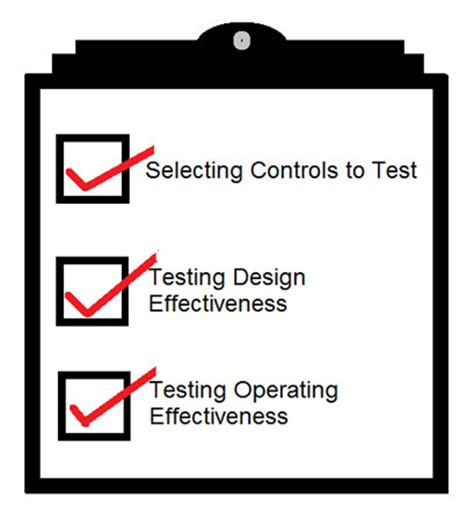 design effectiveness audit part 8 control testing and design effectiveness and