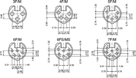 nc3mx connecteur xlr m 226 le droit 3 voies montage sur