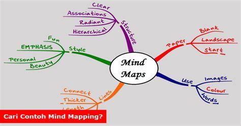 cara membuat mind map yang unik 25 contoh mind mapping unik yang wajib kamu tiru