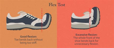 how to tell what running shoes you need how to determine what type of running shoes you need