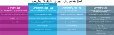 T Netgear Jgs524e 24 Port Gigabit Ethernet Switch101001000 Mbps netgear prosafe jgs524e gigabit ethernet switch plus