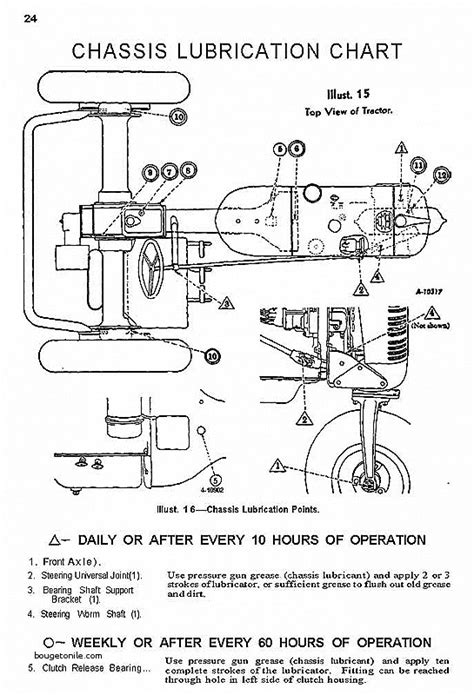 farmall h generator wiring diagram wiring diagram with