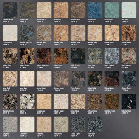 laminate bench tops perth laminate bench tops perth 28 images kitchen benchtop ideas how to finish off your