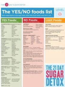 what is the 21 day sugar detox this series includes meal plans and daily updates on my