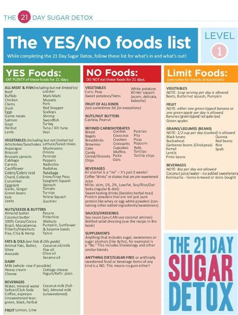 Detox Diet Plan Food List by 25 Best Ideas About Sugar Detox On Sugar Free