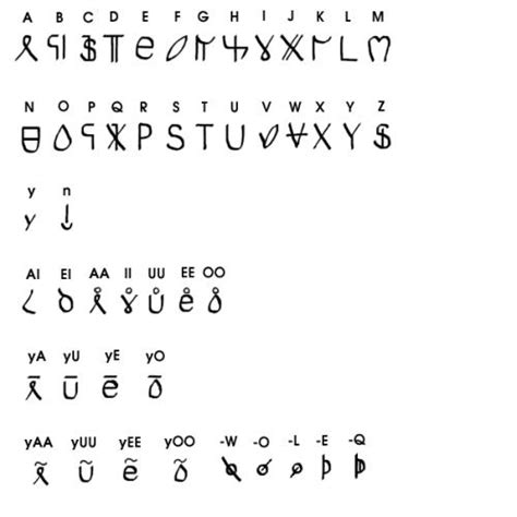 printable chinese alphabet a z 4 best images of chinese alphabet letters a z printable