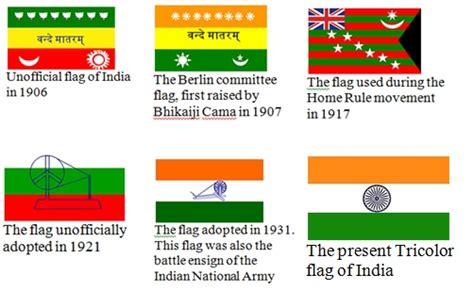 History Of Mba In India by History Of Indian Tricolor Link Changed To Http