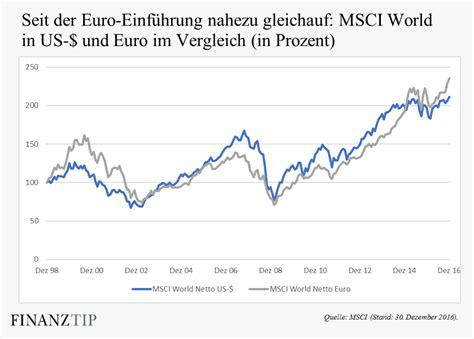 msci world index b 246 rsengehandelter indexfond thesaurierende aussch 252 ttende etfs finanztip